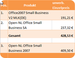 Preise der Office 2007 SB MLK + SA versus Office 2007 SB Open-NL