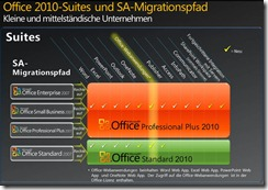 Office 2010-Suites und SA-Migrationspfad