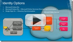 teched_cloud_office365_3