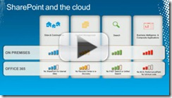 teched_cloud_sharepoint